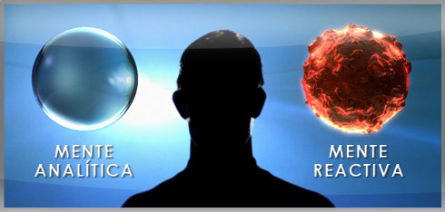 Las Partes de la Mente | Iglesia de Scientology de Los Ángeles